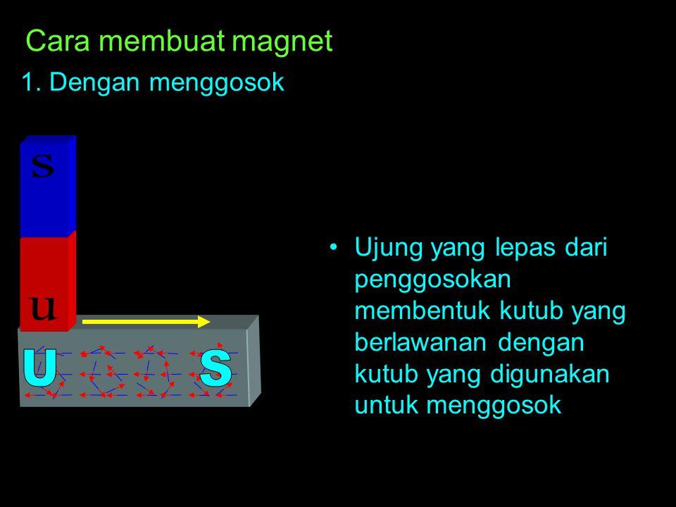Cara membuat magnet 1.
