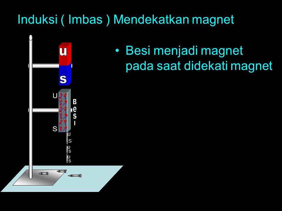 Induksi ( Imbas ) Mendekatkan magnet Besi menjadi magnet pada saat didekati magnet U S U S U S U S