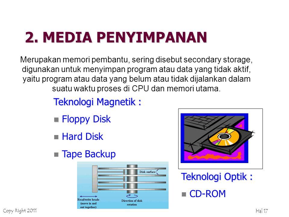 Copy Right 2011 Hal 16 Adapter KOMPONEN PADA CPU (cont') Perangkat tambahan untuk menangani berbagai macam fungsi pada suatu sistem CPU. Kartu Grafis