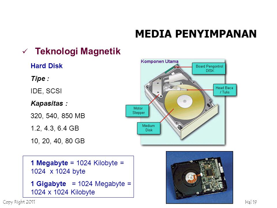Copy Right 2011 Hal 18 Teknologi Magnetik MEDIA PENYIMPANAN Floppy Disk Kapasitas 1.44 MB Tape Back-up
