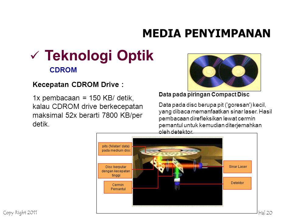 Copy Right 2011 Hal 19 Teknologi Magnetik MEDIA PENYIMPANAN Hard Disk Tipe : IDE, SCSI Kapasitas : 320, 540, 850 MB 1.2, 4.3, 6.4 GB 10, 20, 40, 80 GB 1 Megabyte = 1024 Kilobyte = 1024 x 1024 byte 1 Gigabyte = 1024 Megabyte = 1024 x 1024 Kilobyte