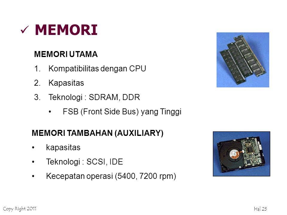 Copy Right 2011 Hal 24 CPU 1.Kompatibilitas 2.Jenis Chipset untuk fungsi-fungsi tambahan 3.Jumlah slot ekspansi dan slot memori 4.Prosesor yang Cepat 5.Pendingin Prosesor yang memadai 6.Harga 7.Adapter pendukung yang sesuai kebutuhan.