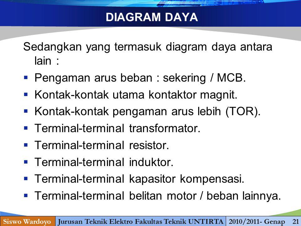 www.themegallery.com DIAGRAM DAYA Sedangkan yang termasuk diagram daya antara lain :  Pengaman arus beban : sekering / MCB.  Kontak-kontak utama kon