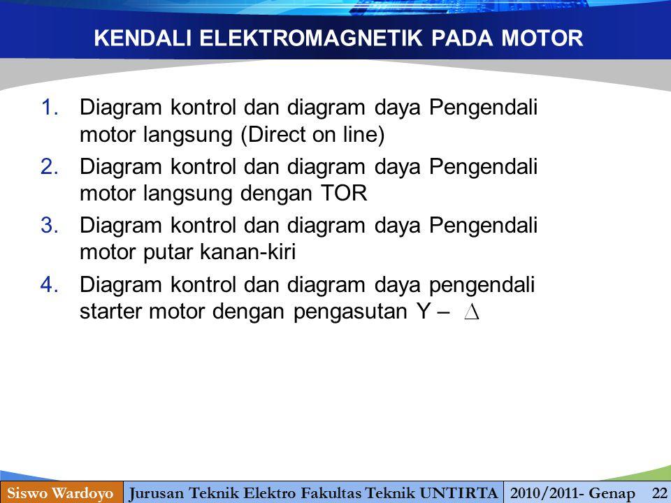 www.themegallery.com KENDALI ELEKTROMAGNETIK PADA MOTOR 1.Diagram kontrol dan diagram daya Pengendali motor langsung (Direct on line) 2.Diagram kontro