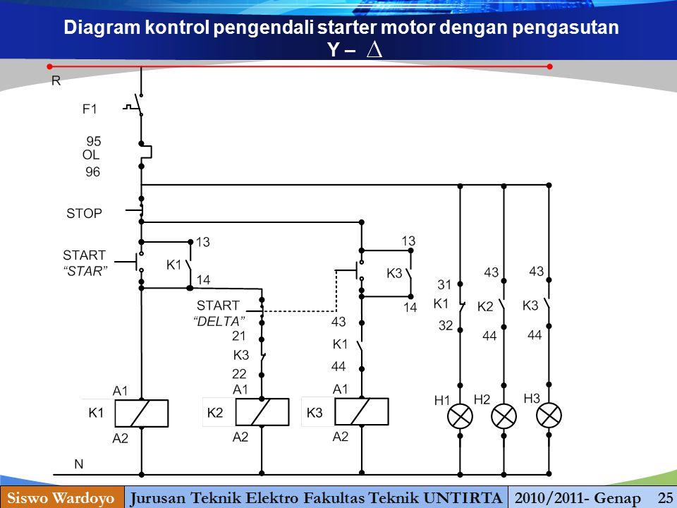 www.themegallery.com Diagram kontrol pengendali starter motor dengan pengasutan Y – Siswo WardoyoJurusan Teknik Elektro Fakultas Teknik UNTIRTA2010/20