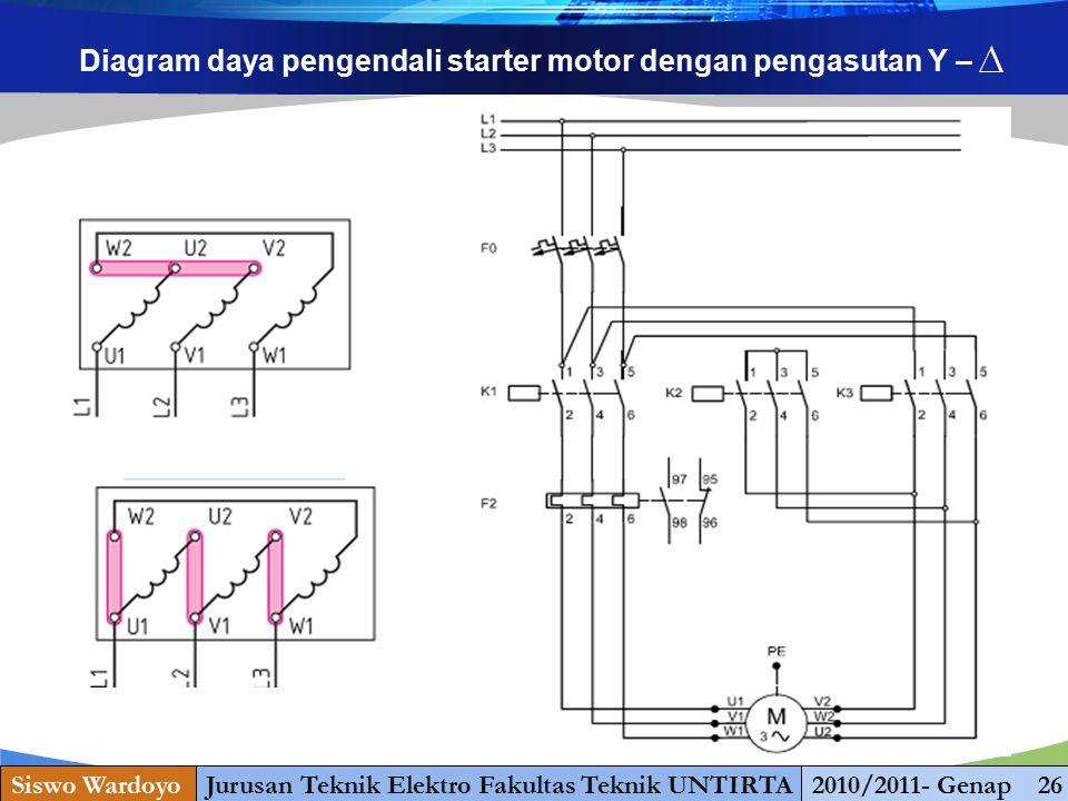 www.themegallery.com Diagram daya pengendali starter motor dengan pengasutan Y – Siswo WardoyoJurusan Teknik Elektro Fakultas Teknik UNTIRTA2010/2011-