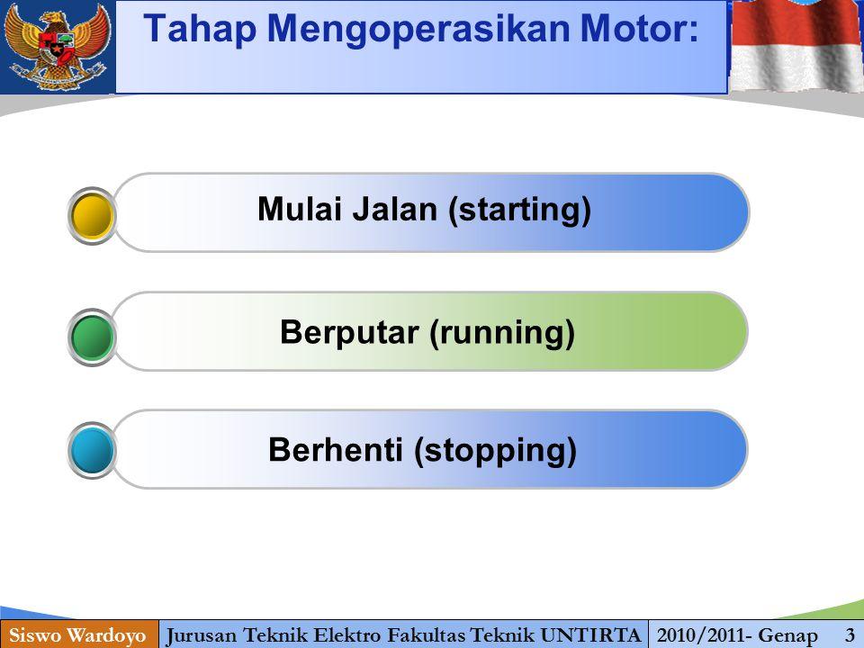 www.themegallery.com Berhenti (stopping) Berputar (running) Mulai Jalan (starting) Tahap Mengoperasikan Motor: Siswo WardoyoJurusan Teknik Elektro Fak