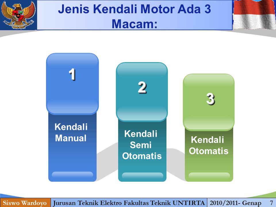 www.themegallery.com Jenis Kendali Motor ada 3 Macam: Kendali Manual 11 Kendali Otomatis 33 Kendali Semi Otomatis 22 Jenis Kendali Motor Ada 3 Macam:
