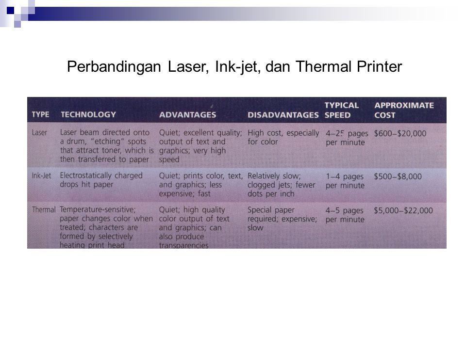 Perbandingan Laser, Ink-jet, dan Thermal Printer