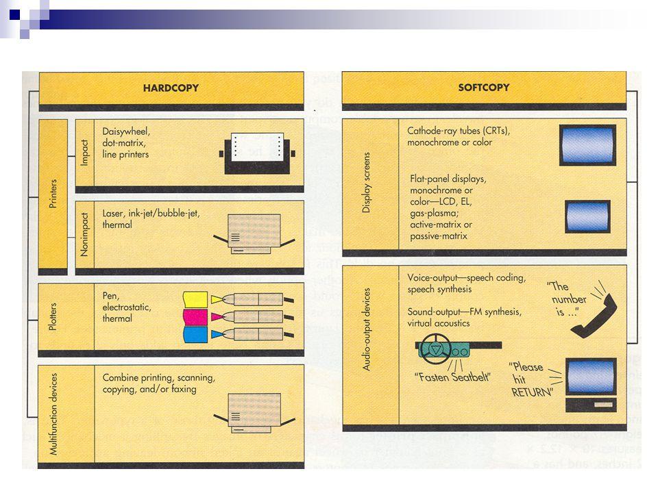 Printer Peralatan keluaran yang mencetak karakter, simbol dan grafis pada kertas 2 kategori printer: impact dan non-impact Mekanisme cetak impact memiliki kontak dengan kertas, sedangkan non-impact tidak ada kontak dengan kertas