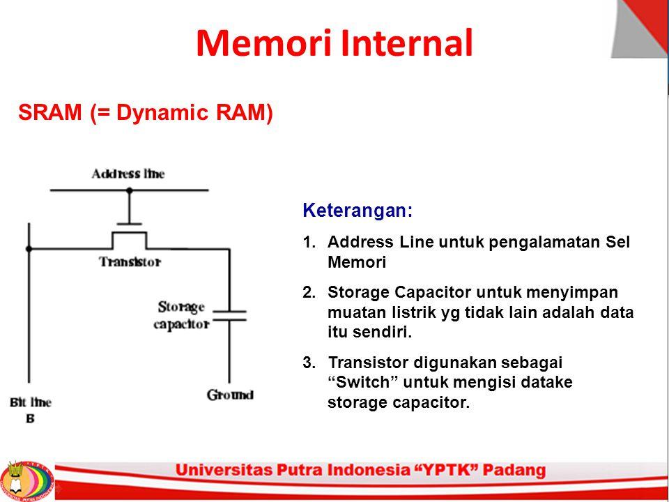 Memori Internal SRAM (= Dynamic RAM) Keterangan: 1.Address Line untuk pengalamatan Sel Memori 2.Storage Capacitor untuk menyimpan muatan listrik yg tidak lain adalah data itu sendiri.