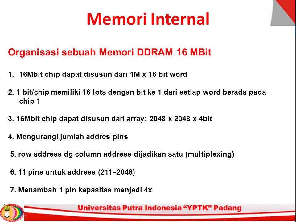 Memori Internal Organisasi sebuah Memori DDRAM 16 MBit 1.16Mbit chip dapat disusun dari 1M x 16 bit word 2.