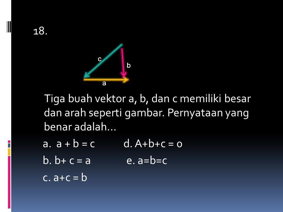 18. Tiga buah vektor a, b, dan c memiliki besar dan arah seperti gambar. Pernyataan yang benar adalah... a. a + b = c d. A+b+c = 0 b. b+ c = a e. a=b=