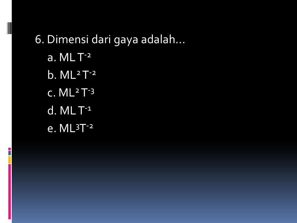 6. Dimensi dari gaya adalah... a. ML T -2 b. ML 2 T -2 c. ML 2 T -3 d. ML T -1 e. ML 3 T -2