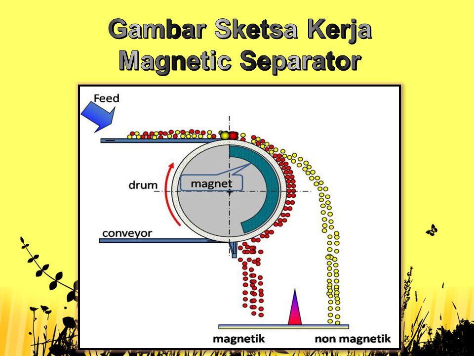 1.Sifat Kemagnetan  Ferromagnetic  Paramagnetic  Diamagnetic 2.