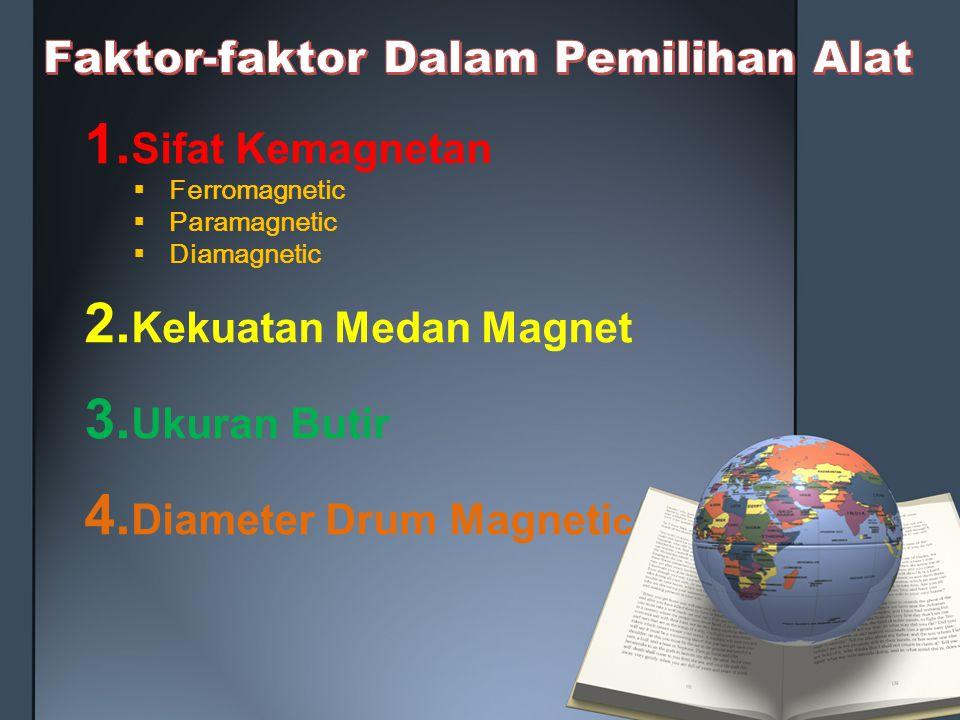 1. Sifat Kemagnetan  Ferromagnetic  Paramagnetic  Diamagnetic 2. Kekuatan Medan Magnet 3. Ukuran Butir 4. Diameter Drum Magneti c