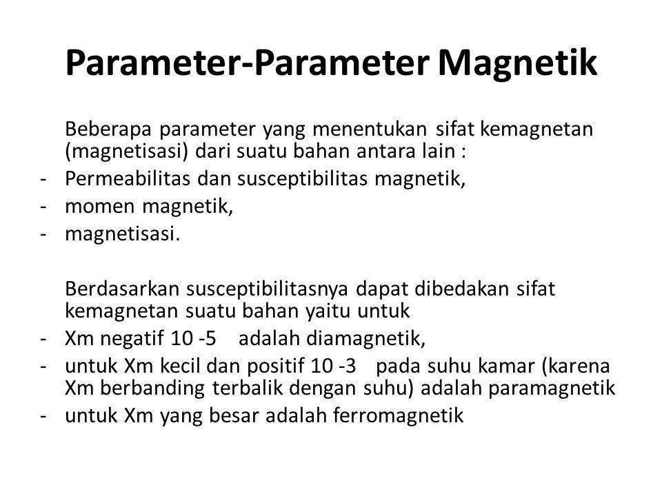 Parameter-Parameter Magnetik Beberapa parameter yang menentukan sifat kemagnetan (magnetisasi) dari suatu bahan antara lain : - Permeabilitas dan susceptibilitas magnetik, - momen magnetik, -magnetisasi.