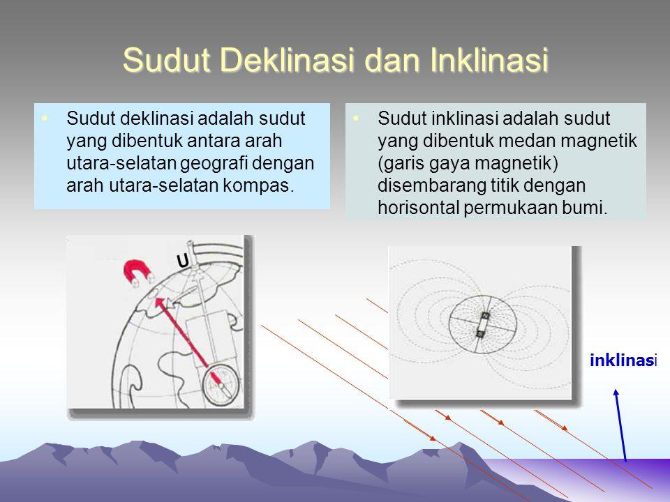 Jarum kompas selalu menunjuk arah utara – selatan.