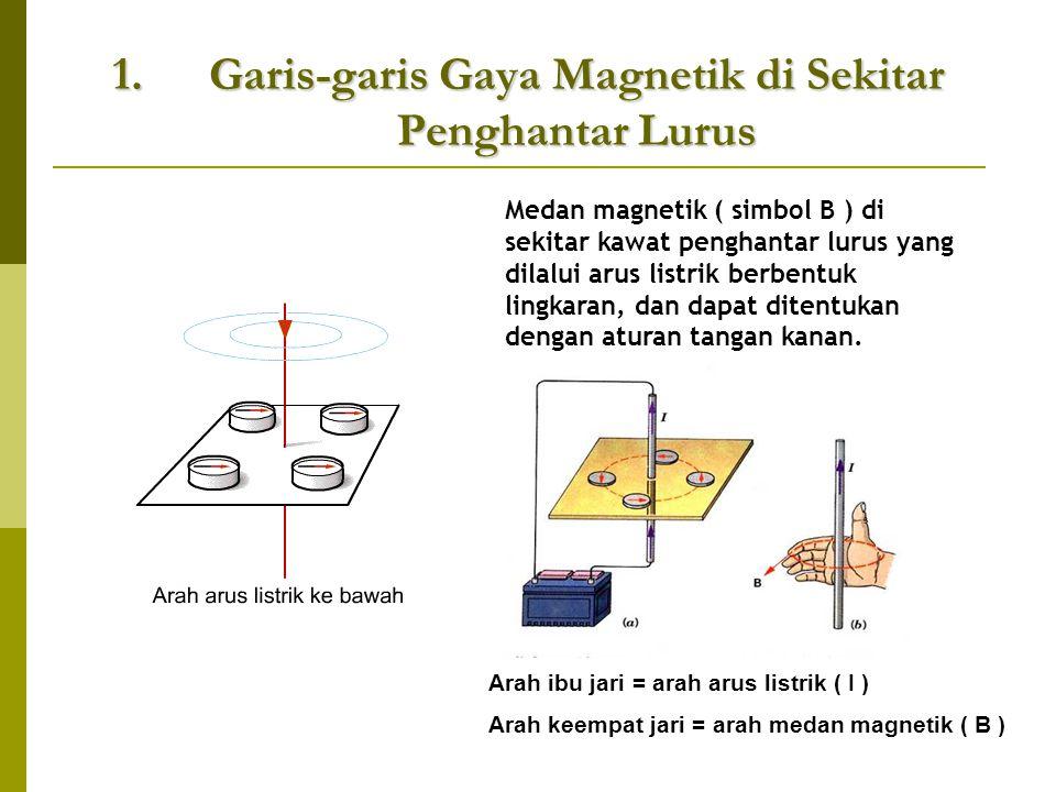 MEDAN MAGNET DI SEKITAR ARUS LISTRIK Percobaan Oersted (1820) a)Pada saat kawat tidak dialiri arus listrik ( I = 0 ), jarum kompas tidak menyimpang ).