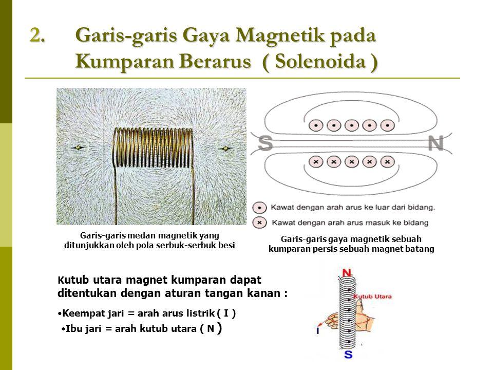 1.Garis-garis Gaya Magnetik di Sekitar Penghantar Lurus Medan magnetik ( simbol B ) di sekitar kawat penghantar lurus yang dilalui arus listrik berbentuk lingkaran, dan dapat ditentukan dengan aturan tangan kanan.