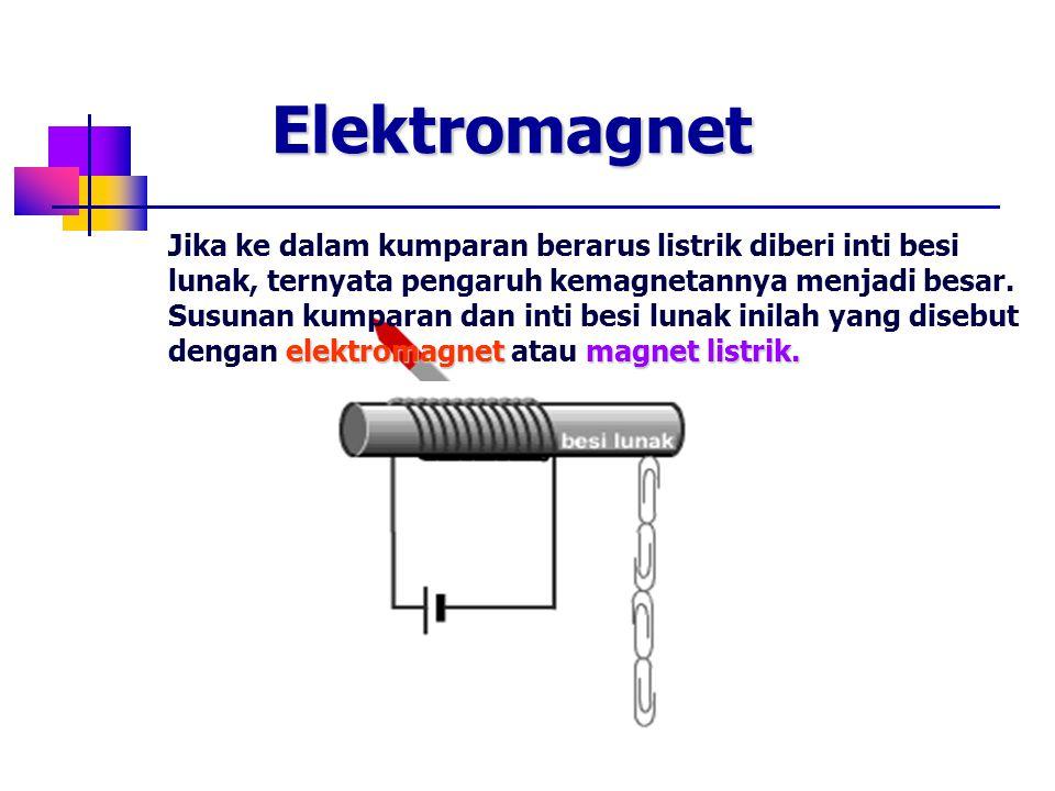 2.Garis-garis Gaya Magnetik pada Kumparan Berarus ( Solenoida ) Garis-garis medan magnetik yang ditunjukkan oleh pola serbuk-serbuk besi Garis-garis gaya magnetik sebuah kumparan persis sebuah magnet batang K utub utara magnet kumparan dapat ditentukan dengan aturan tangan kanan : Keempat jari = arah arus listrik ( I ) Ibu jari = arah kutub utara ( N )