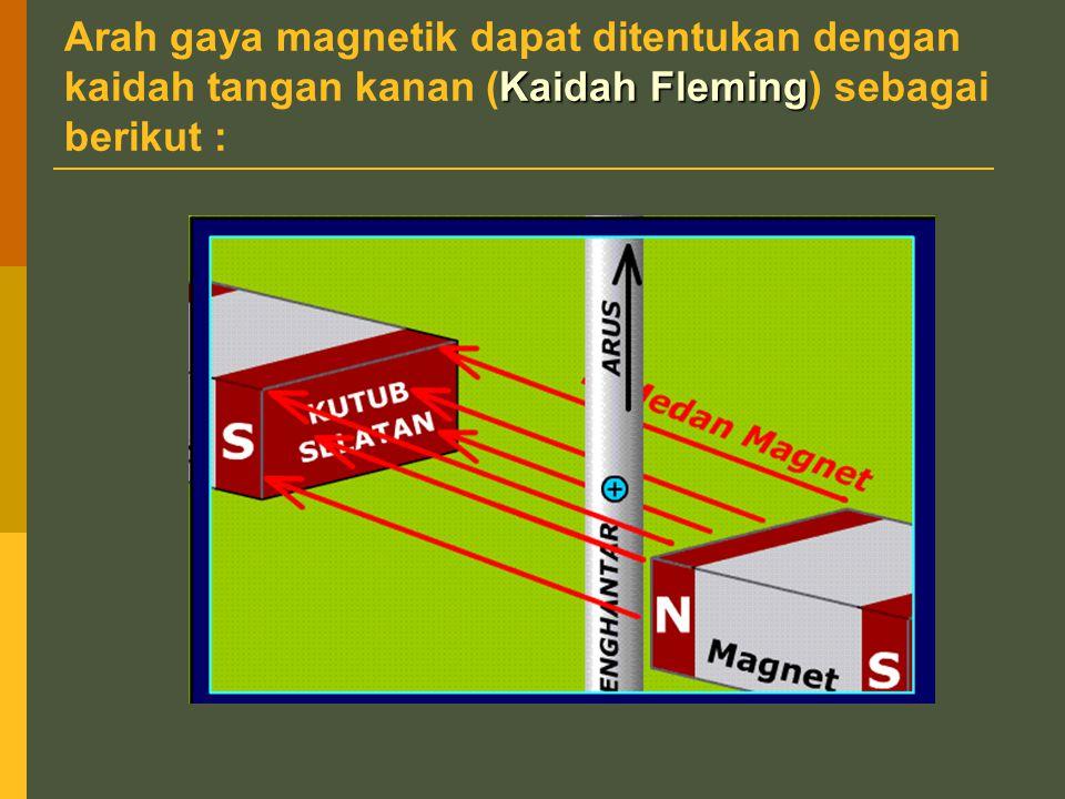 Gaya Pada Penghantar Berarus Listrik Panghantar yang berada di dalam medan magnet akan bergerak bila dialiri arus listrik.
