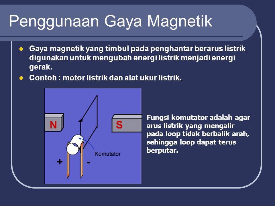 Kaidah Fleming Arah gaya magnetik dapat ditentukan dengan kaidah tangan kanan (Kaidah Fleming) sebagai berikut :