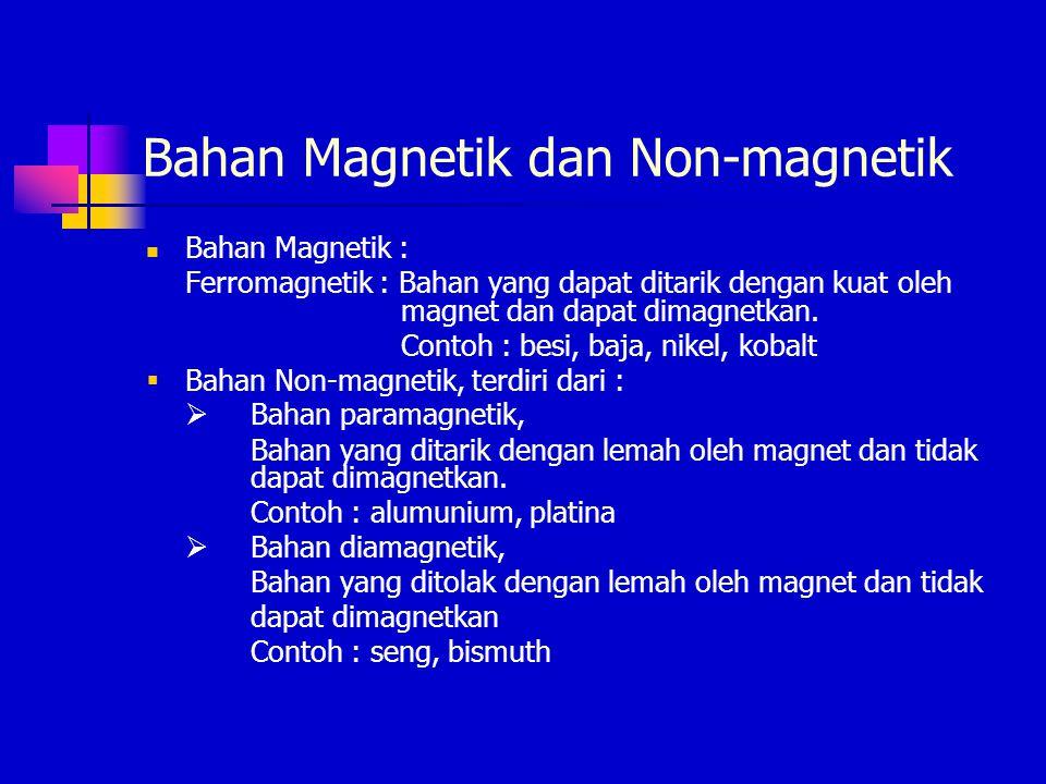 Asal-usul Kemagnetan magnesia, Kata magnet berasal dari kata magnesia, yang merupakan nama suatu daerah di Asia Kecil, dimana ditemukannya batu besi lebih dari 2000 tahun yang lalu.