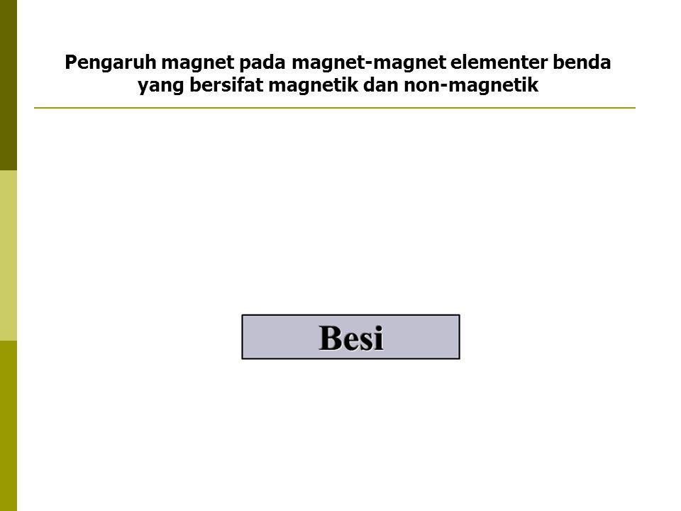 Hipotesa Weber Besi dan baja terdiri dari atom-atom magnet yang disebut magnet elementer.