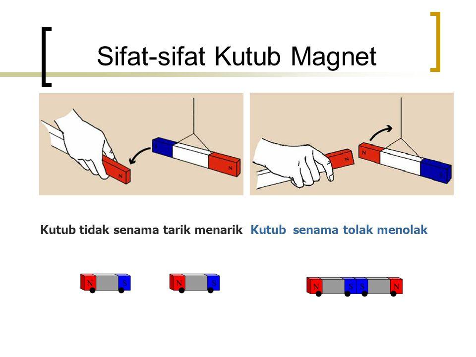 Kutub magnet adalah ujung- ujung magnet yang mempunyai gaya tarik atau gaya tolak terbesar.