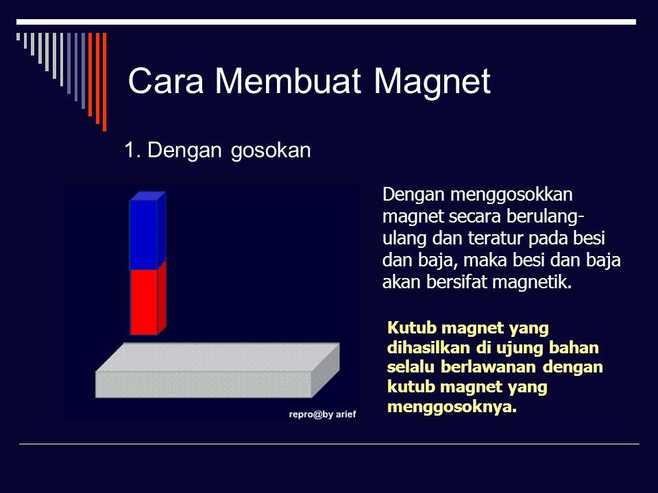 Sifat-sifat Kutub Magnet Kutub tidak senama tarik menarikKutub senama tolak menolak