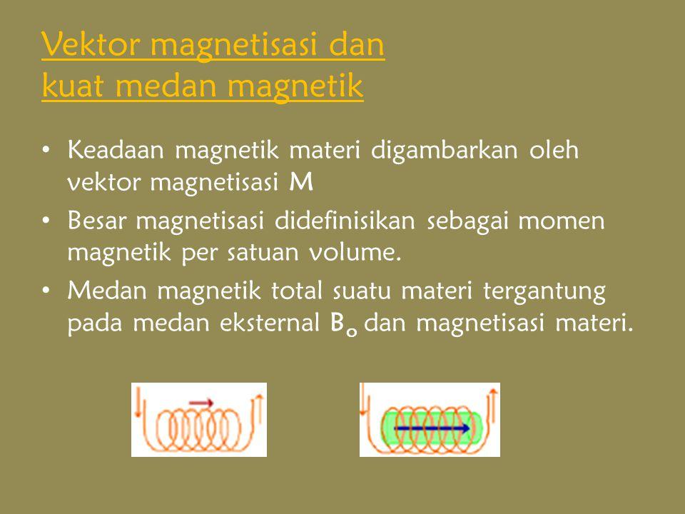 Vektor magnetisasi dan kuat medan magnetik Keadaan magnetik materi digambarkan oleh vektor magnetisasi M Besar magnetisasi didefinisikan sebagai momen