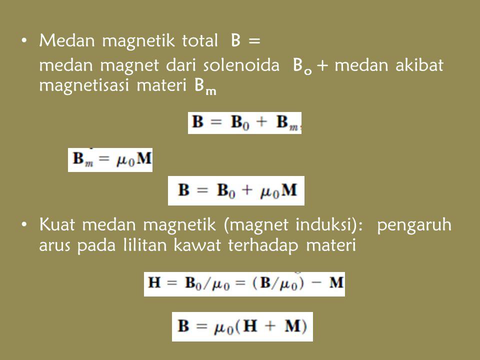 Medan magnetik total B = medan magnet dari solenoida B o + medan akibat magnetisasi materi B m Kuat medan magnetik (magnet induksi): pengaruh arus pada lilitan kawat terhadap materi
