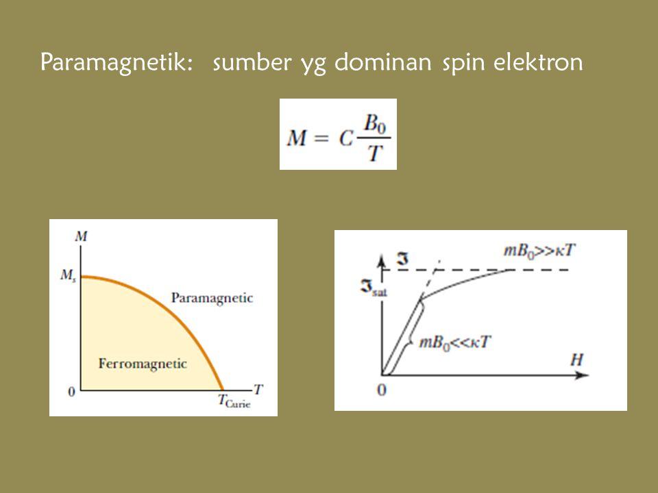 Paramagnetik: sumber yg dominan spin elektron