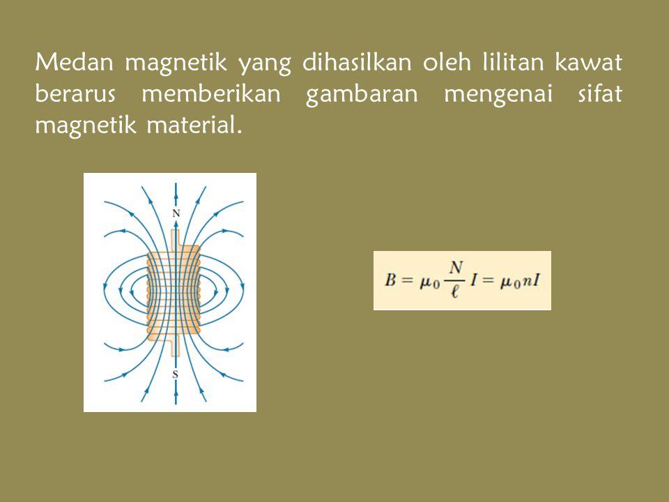 Paramagnetik dan feromagnetik tersusun oleh atom-atom yang memiliki momen magnetik permanen.