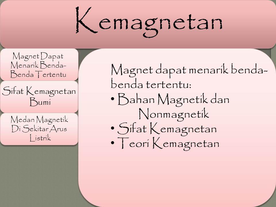 Bahan Magnetik dan nonmagnetik Sifat Kemagnetan Teori Kemagnetan BahanMagnetik dan Nonmagnetik 1.Bahan magnetik yang disebut juga ferromagnetik, yaitu bahan yang dapat ditarik oleh magnet dengan cukup kuat.