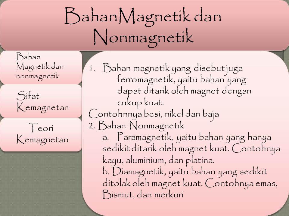 Bahan Magnetik dan nonmagnetik Sifat Kemagnetan Teori Kemagnetan BahanMagnetik dan Nonmagnetik 1.Bahan magnetik yang disebut juga ferromagnetik, yaitu