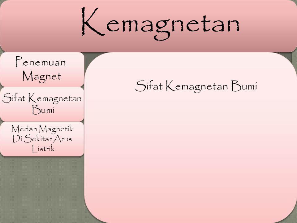 Sifat Kemagnetan Bumi Bumi merupakan magnet terbesar yang dapat dibayangkan sebagai magnet batang.