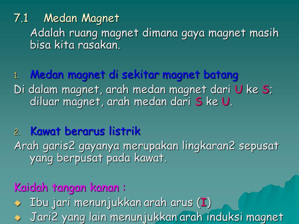 7.1Medan Magnet Adalah ruang magnet dimana gaya magnet masih bisa kita rasakan. 1. Medan magnet di sekitar magnet batang Di dalam magnet, arah medan m