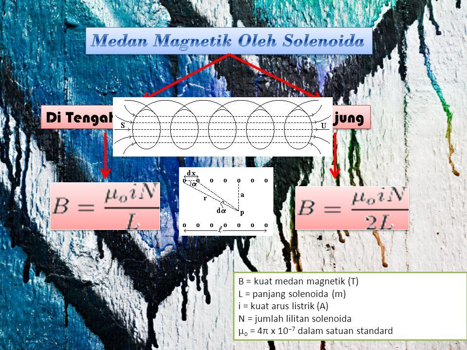Di Tengah Sumbu Di Ujung B = kuat medan magnetik (T) L = panjang solenoida (m) i = kuat arus listrik (A) N = jumlah lilitan solenoida μ o = 4π x 10 −7
