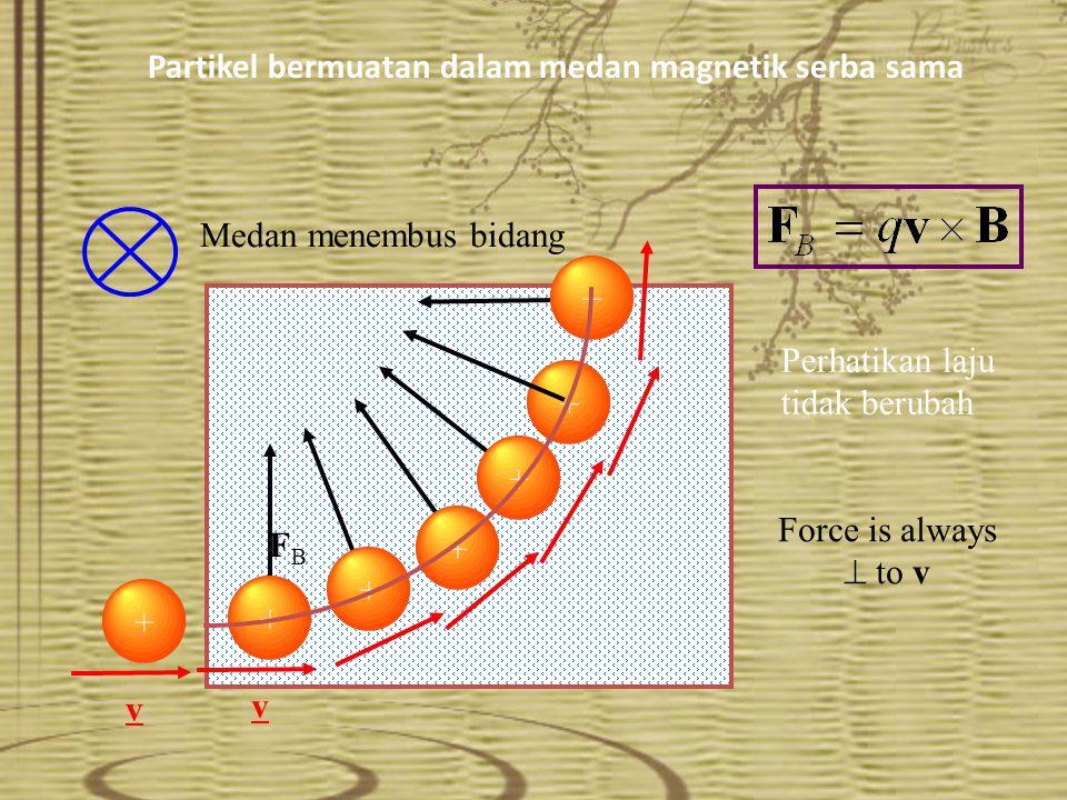 Medan menembus bidang + v v FBFB + + ++ + + Perhatikan laju tidak berubah Force is always  to v Partikel bermuatan dalam medan magnetik serba sama