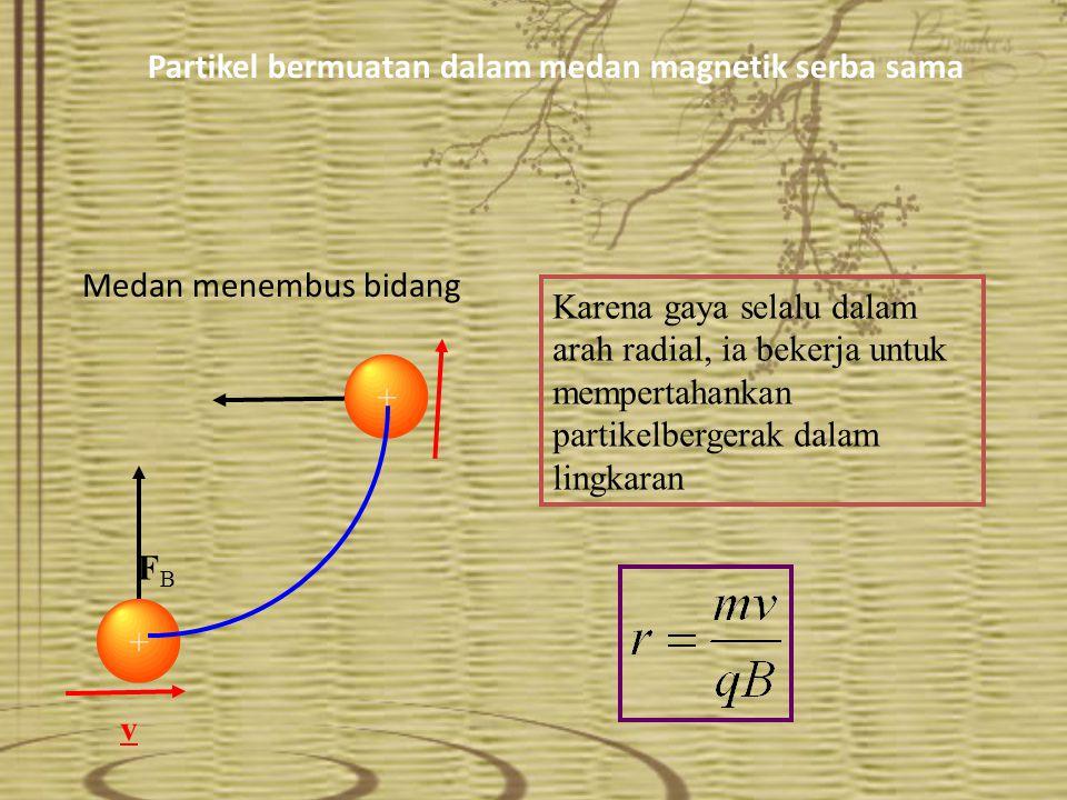 Medan menembus bidang v FBFB + + Karena gaya selalu dalam arah radial, ia bekerja untuk mempertahankan partikelbergerak dalam lingkaran Partikel bermuatan dalam medan magnetik serba sama