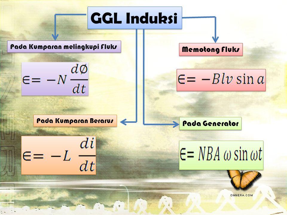 GGL Induksi Pada Kumparan melingkupi Fluks Memotong Fluks Pada Generator Pada Kumparan Berarus