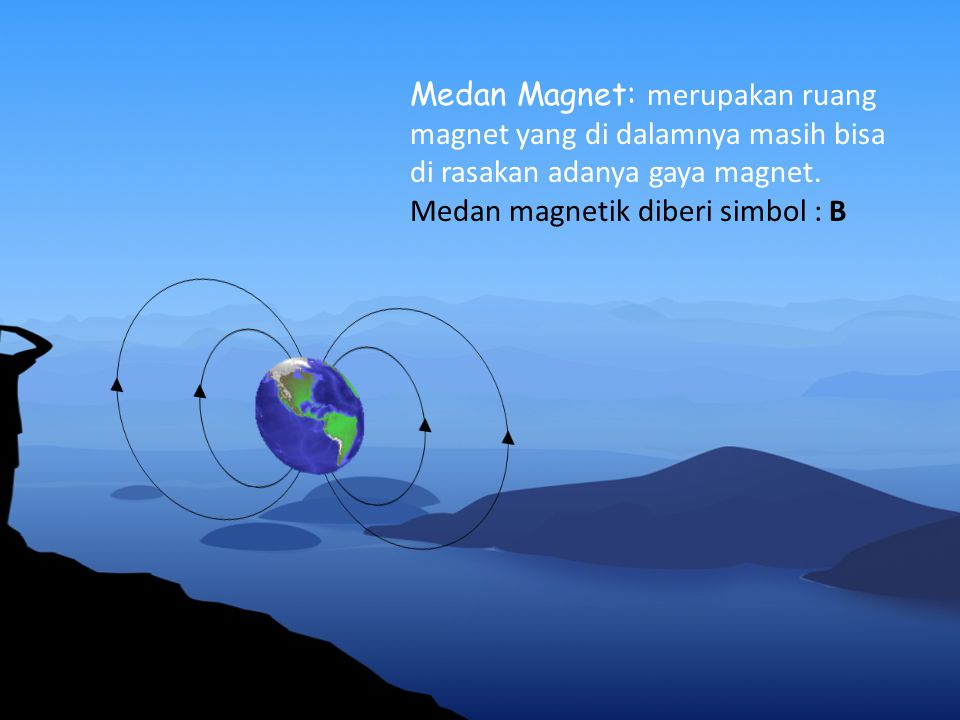 Medan Magnet: merupakan ruang magnet yang di dalamnya masih bisa di rasakan adanya gaya magnet. Medan magnetik diberi simbol : B