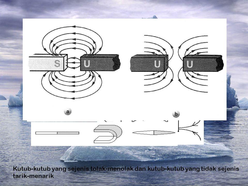 Kutub-kutub yang sejenis tolak-menolak dan kutub-kutub yang tidak sejenis tarik-menarik