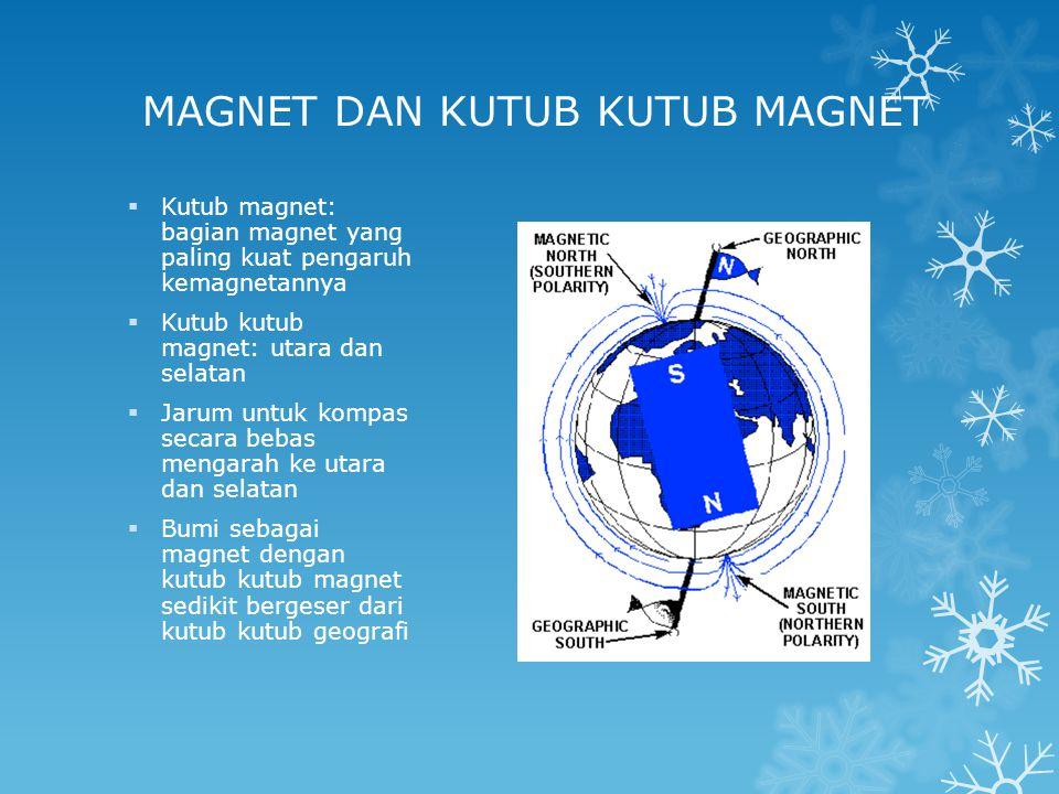 MAGNET DAN KUTUB KUTUB MAGNET  Kutub magnet: bagian magnet yang paling kuat pengaruh kemagnetannya  Kutub kutub magnet: utara dan selatan  Jarum untuk kompas secara bebas mengarah ke utara dan selatan  Bumi sebagai magnet dengan kutub kutub magnet sedikit bergeser dari kutub kutub geografi