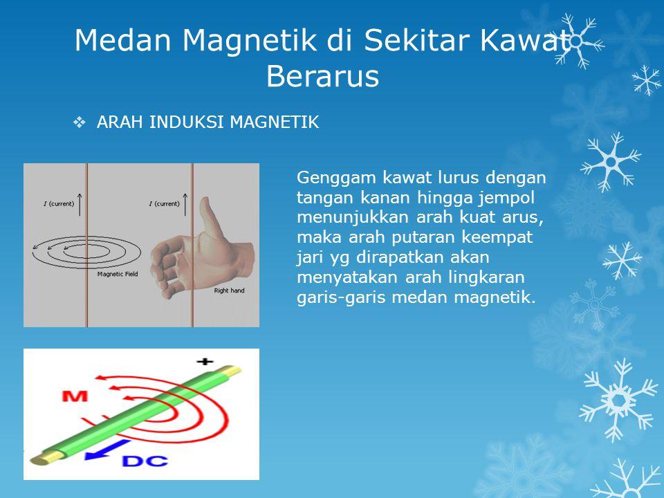 Medan Magnetik di Sekitar Kawat Berarus  ARAH INDUKSI MAGNETIK Genggam kawat lurus dengan tangan kanan hingga jempol menunjukkan arah kuat arus, maka arah putaran keempat jari yg dirapatkan akan menyatakan arah lingkaran garis-garis medan magnetik.