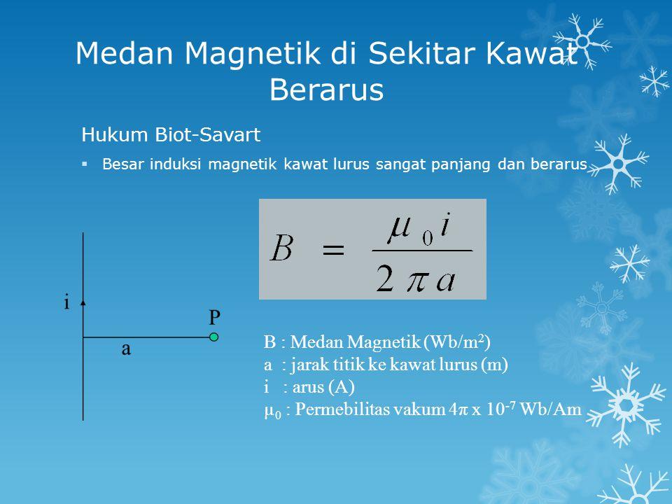 Medan Magnetik di Sekitar Kawat Berarus Hukum Biot-Savart  Besar induksi magnetik kawat lurus sangat panjang dan berarus B : Medan Magnetik (Wb/m 2 ) a : jarak titik ke kawat lurus (m) i : arus (A) µ 0 : Permebilitas vakum 4π x 10 -7 Wb/Am
