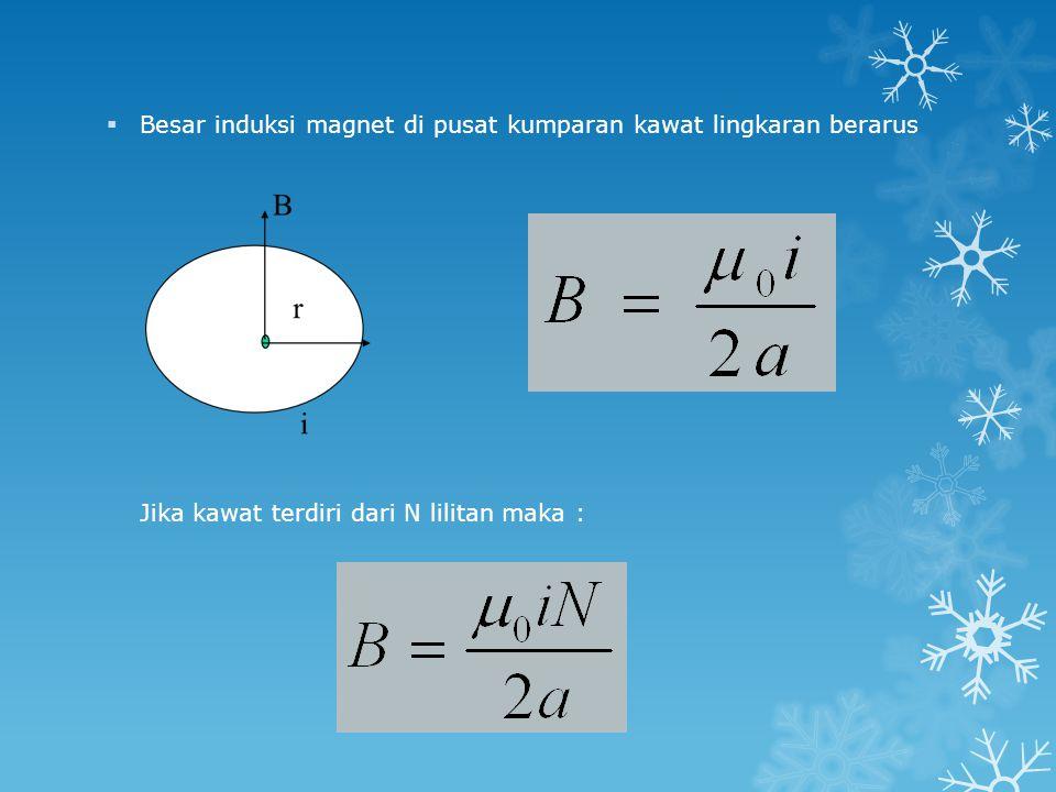  Besar induksi magnet di pusat kumparan kawat lingkaran berarus Jika kawat terdiri dari N lilitan maka :