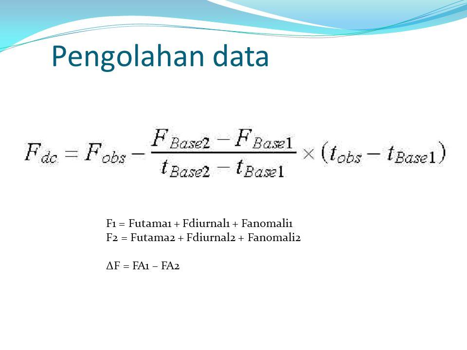 Pengolahan data F1 = Futama1 + Fdiurnal1 + Fanomali1 F2 = Futama2 + Fdiurnal2 + Fanomali2 ΔF = FA1 – FA2
